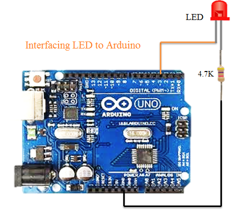 Picture of LED Blinking Using Arduino
