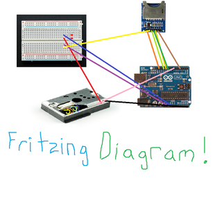 How to Make the Arduino and Dust Sensor Portable
