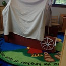 Covered Wagon Fort
