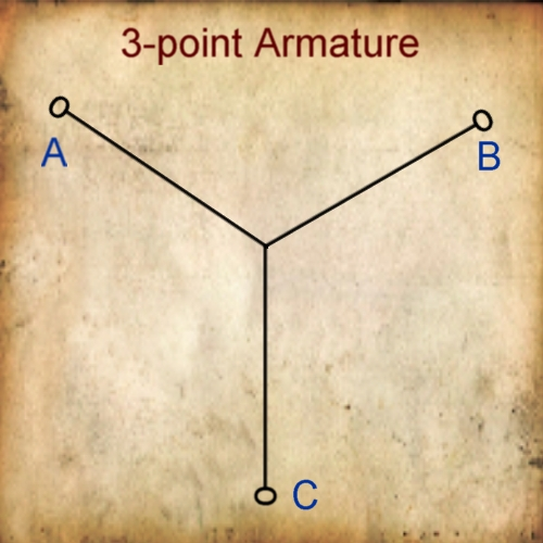 Picture of Armatures