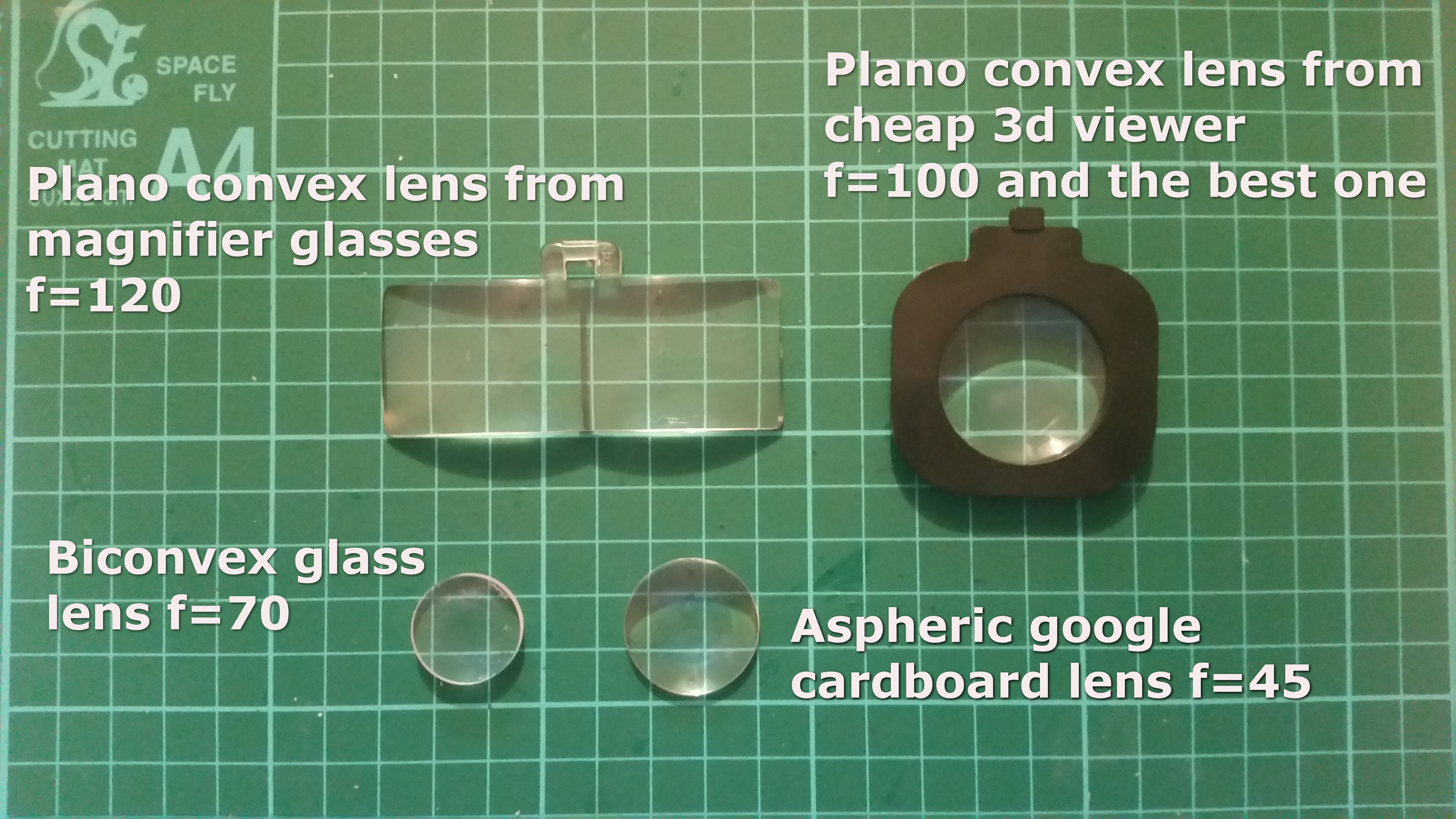 Picture of Alternative Lens