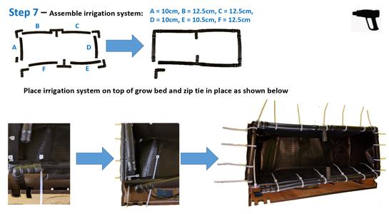 Assembling Irrigation