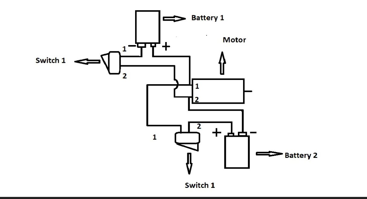 Picture of Circuit and Remote