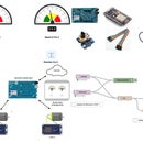 Connected Cars With Intel Edison