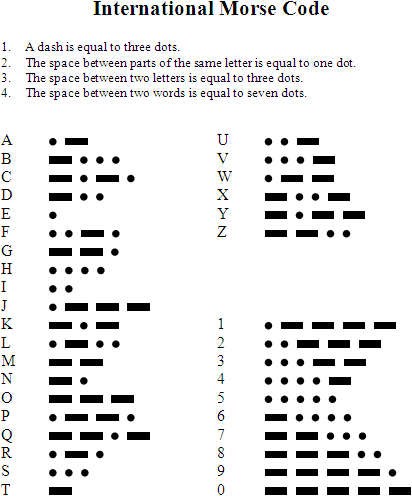 Picture of Morse Code