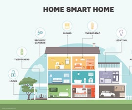 Starting a Smart Home - Projeto Final