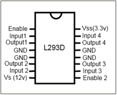 Picture of L293D Pin Layout