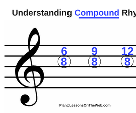 How to Understand Compound Time Signatures