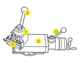 Operating the Manual Lathe