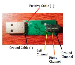 Picture of Bluetooth Module