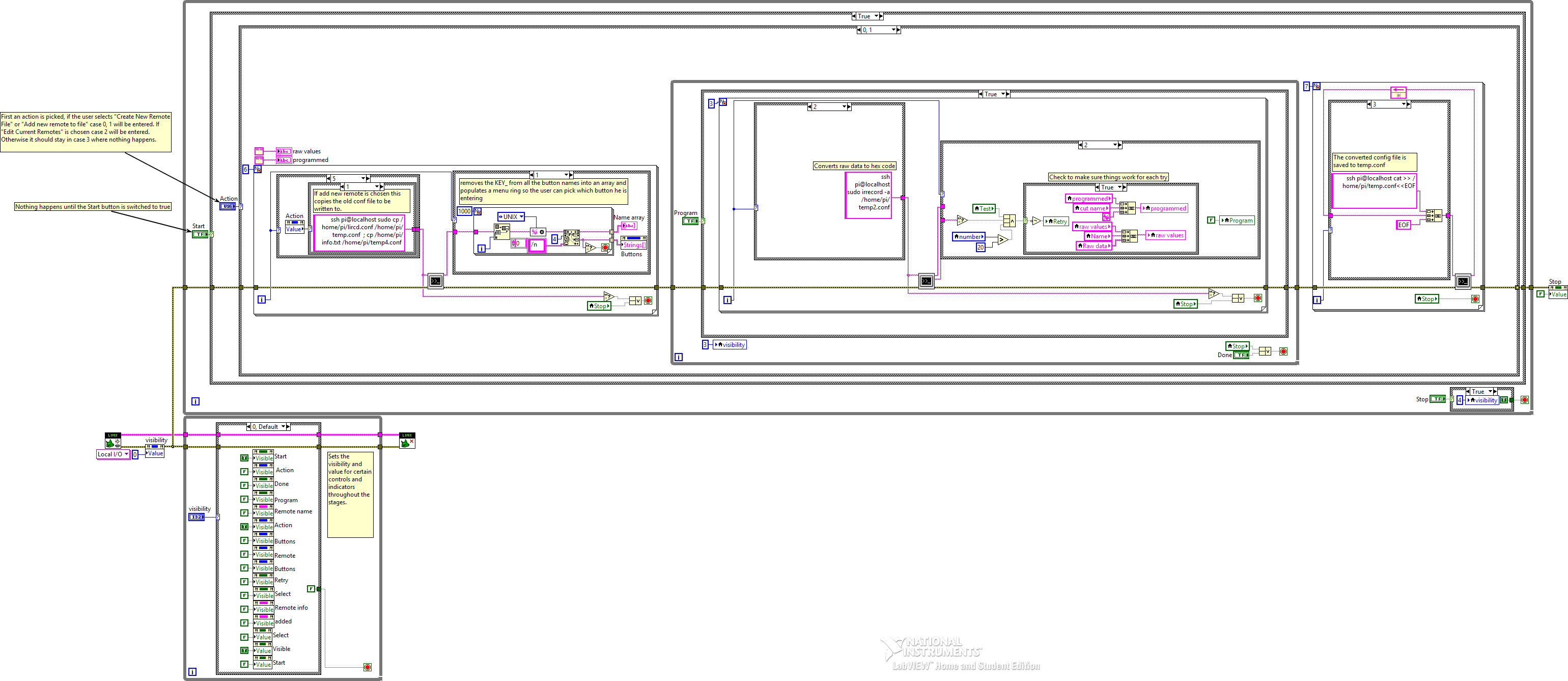 Picture of LabVIEW Block Diagram