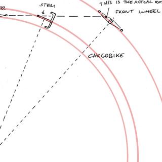 turning circle compensatet cargobike.png