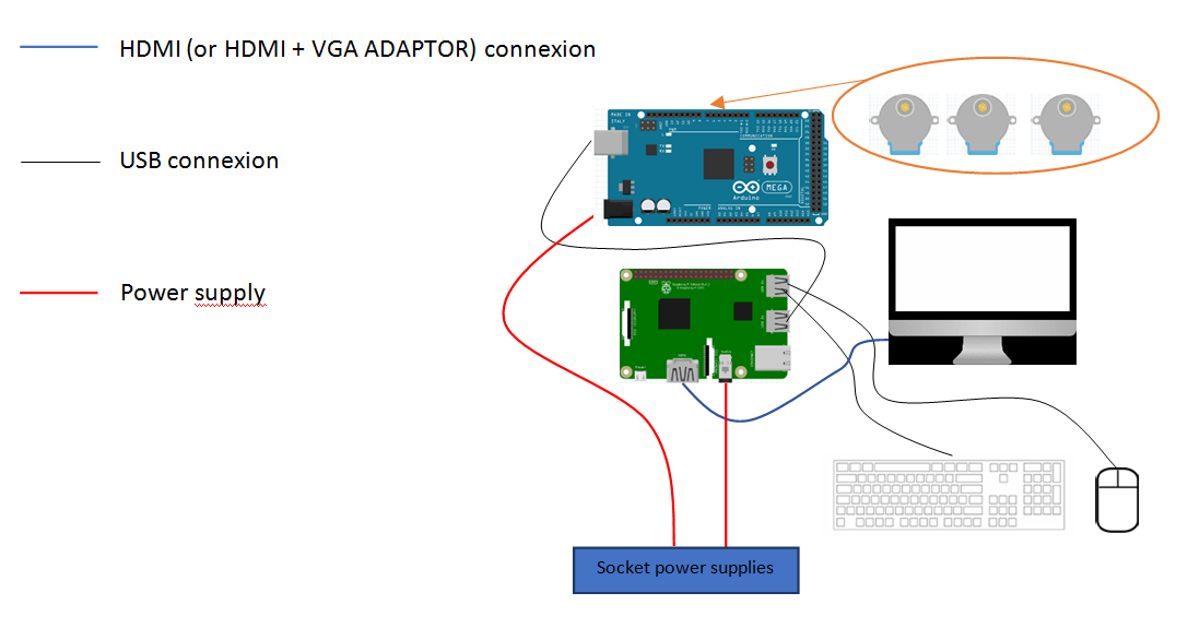 Picture of Cabling Arduino-Raspberry-Auxiliaries