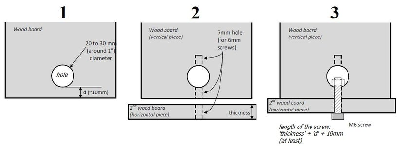 Boards Assembly Method.