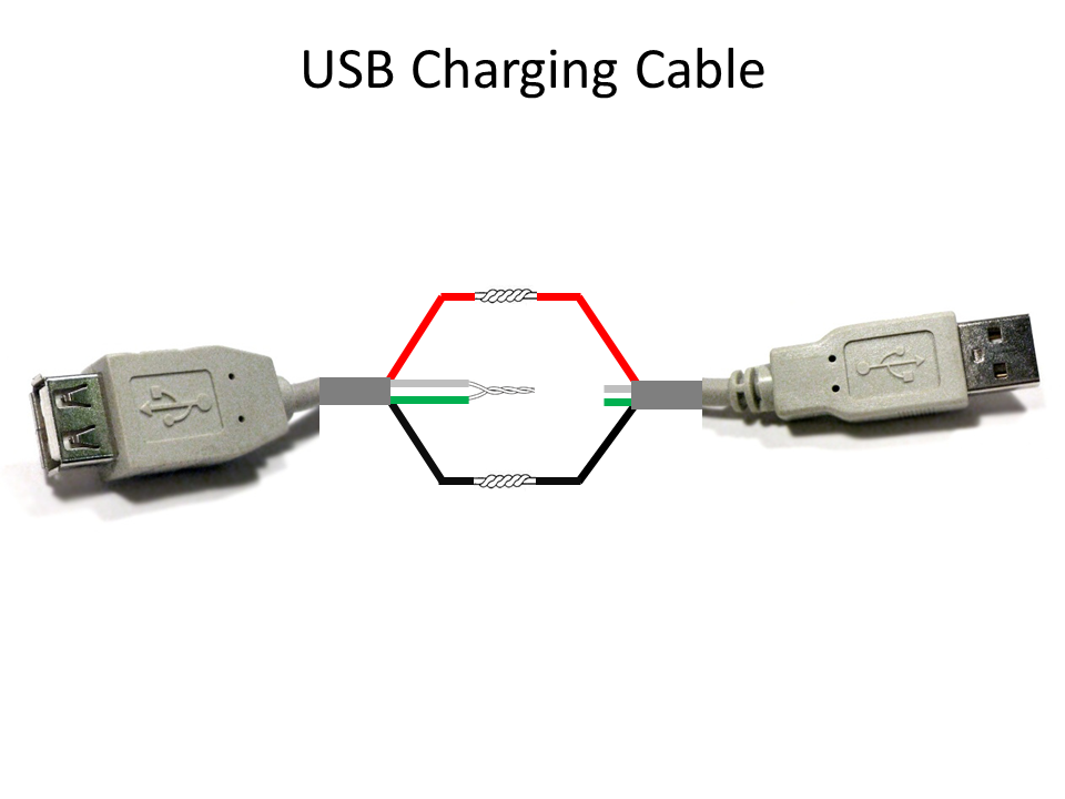 Picture of Assemble USB Charging Cable
