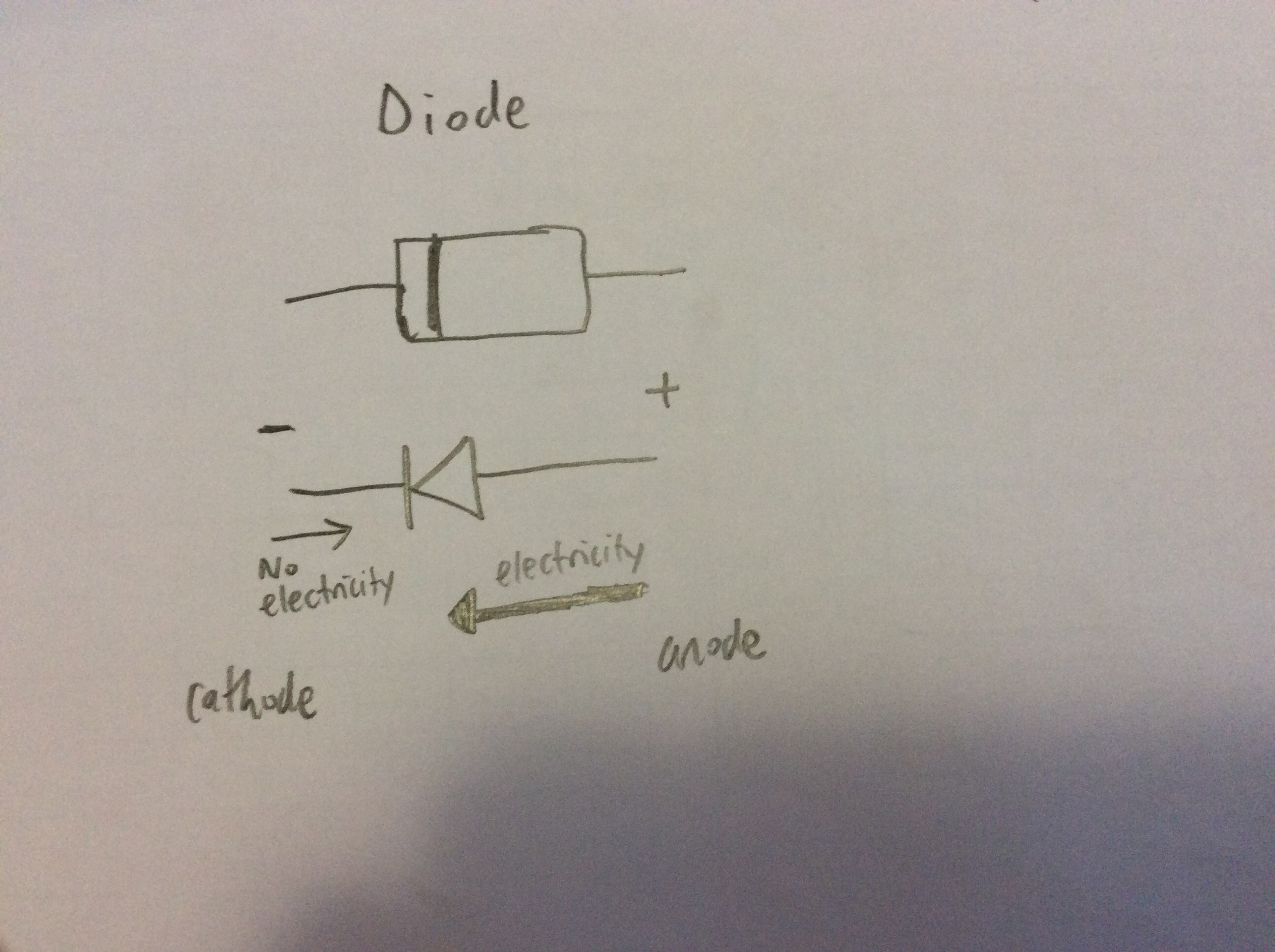 Picture of Diodes