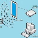 Easy RFID MFRC522 Interfacing With Arduino Nano