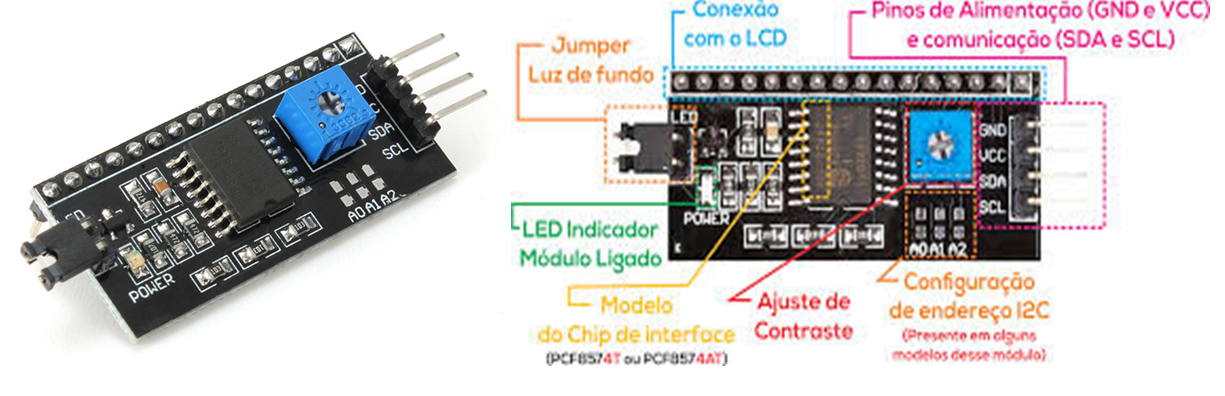 Picture of I2c Serial Module