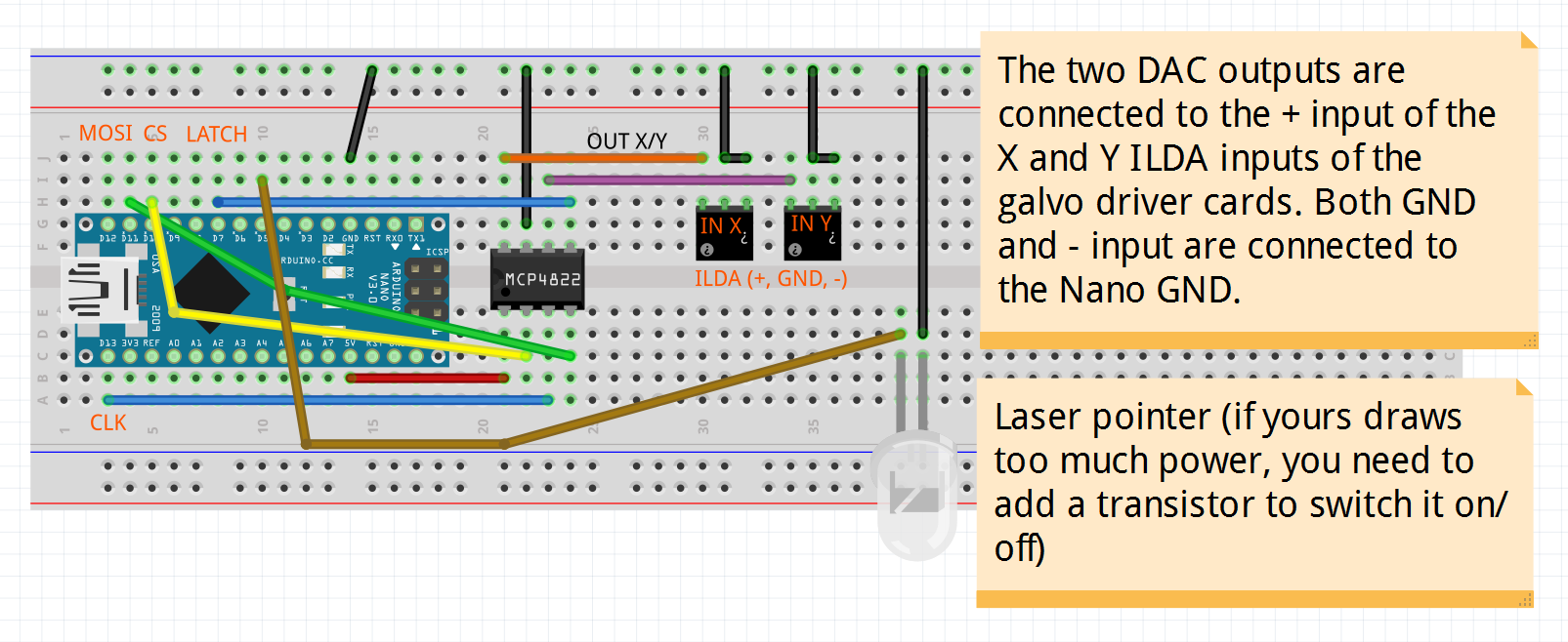 Picture of Wiring the DAC and Laser Pointer
