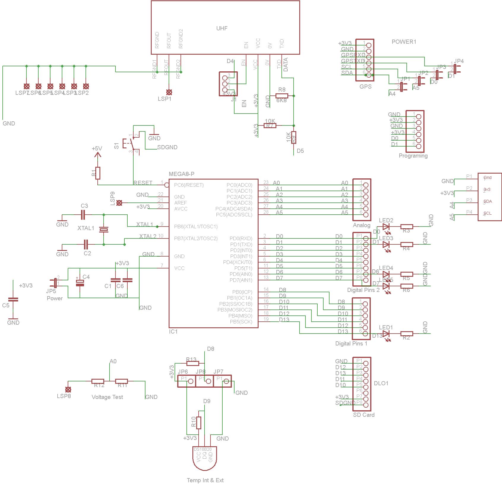 Picture of Tracker Design