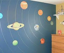 How to Make a Simple Wall Solar System
