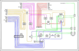 Structured Wiring System Design : 4 Steps (with Pictures) - InstructablesInstructables