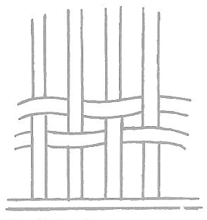 Picture of WEAVING SPECIFICATIONS