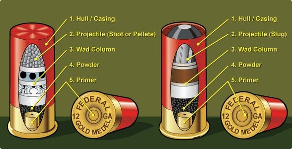 How to Remove Brass From a Spent Shotgun Shell