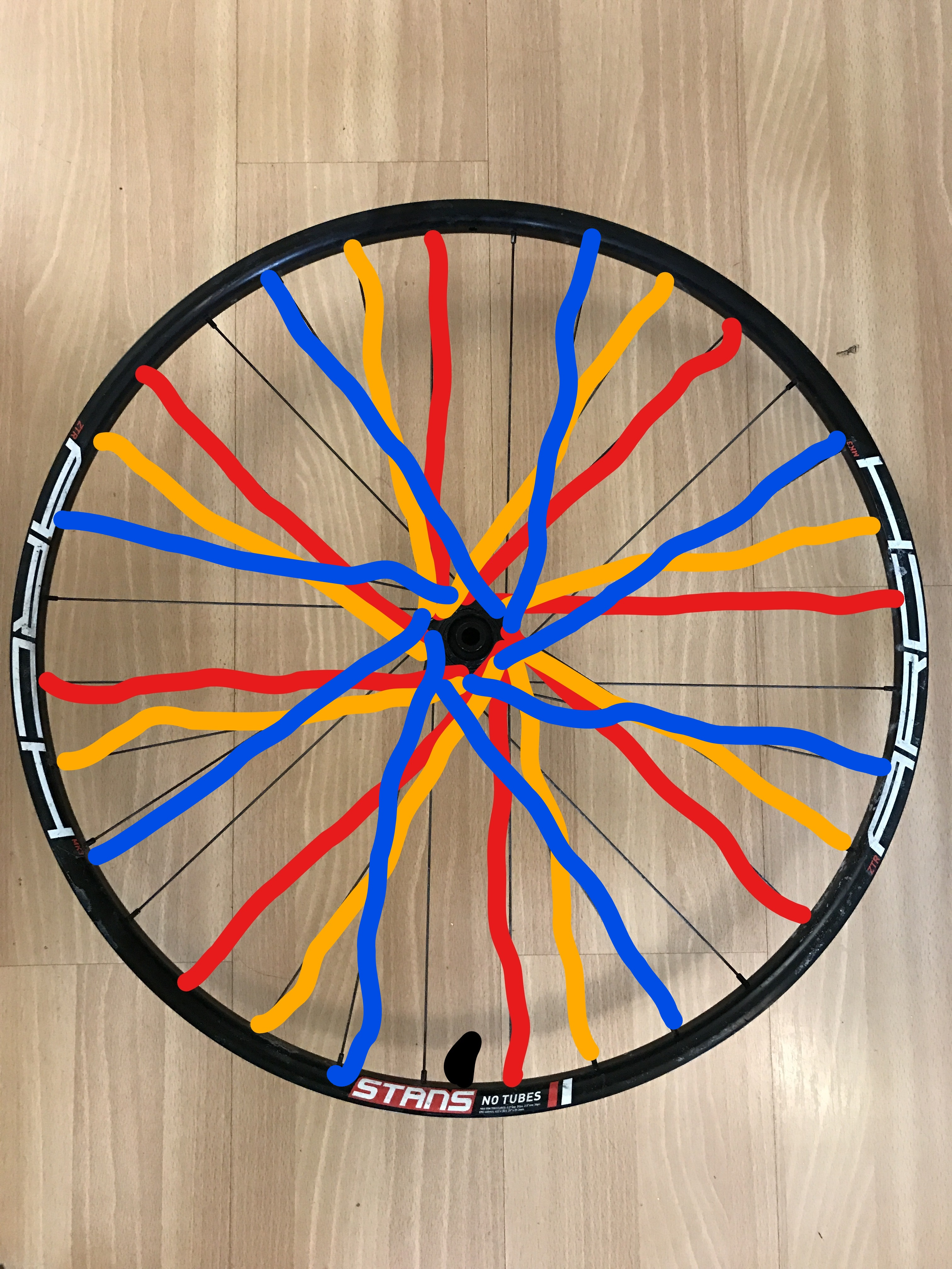 Picture of Step 6: the Fourth Group of Spokes