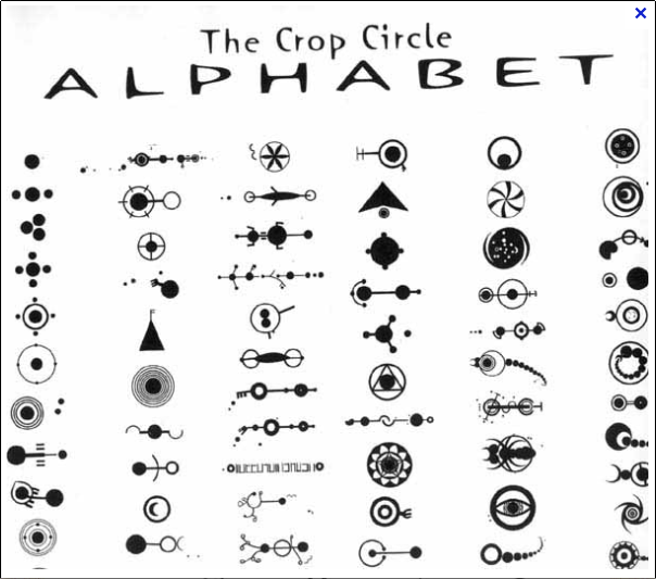 Picture of Add Crop Circles