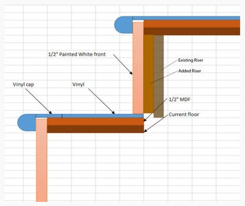 Definitions of a Staircase and a Sketch of My Treads and Risers