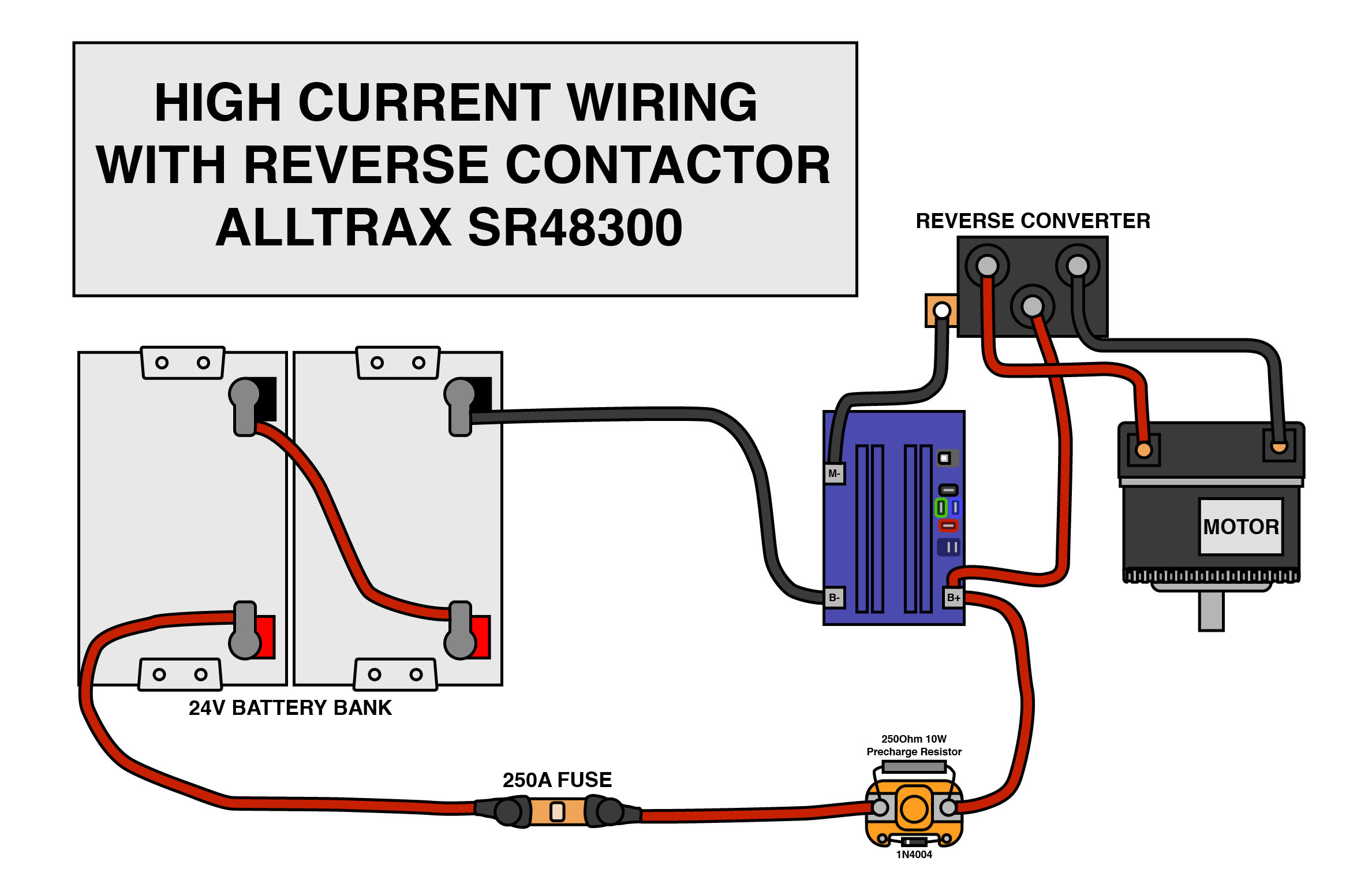 Otis Golf Cart Wiring Diagram Another Blog About Melex Fuses Dig Electrical Schematic