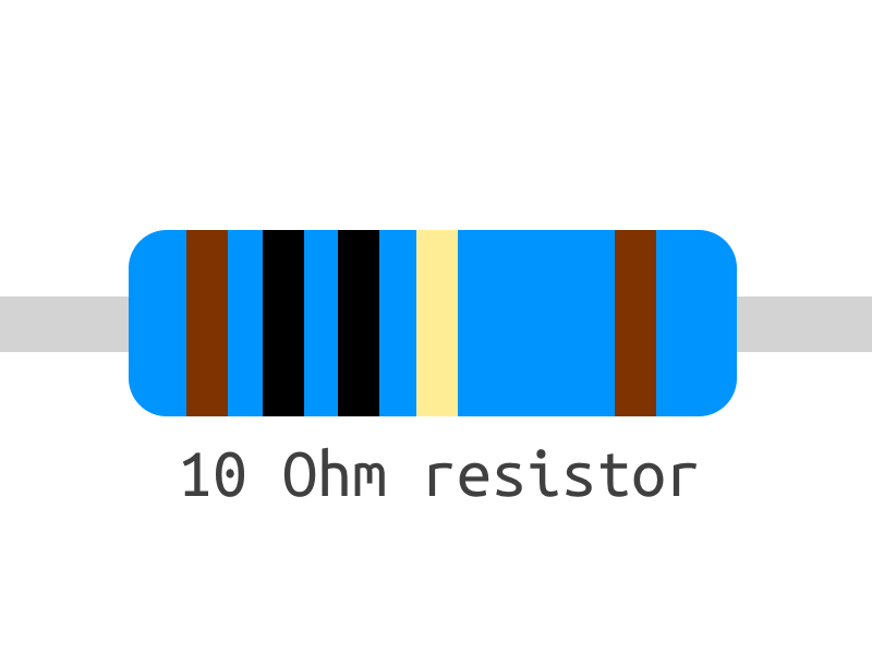 Picture of Sort Resistors
