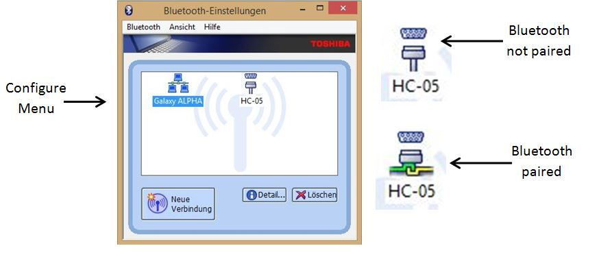 Picture of PC Bluetooth Communication