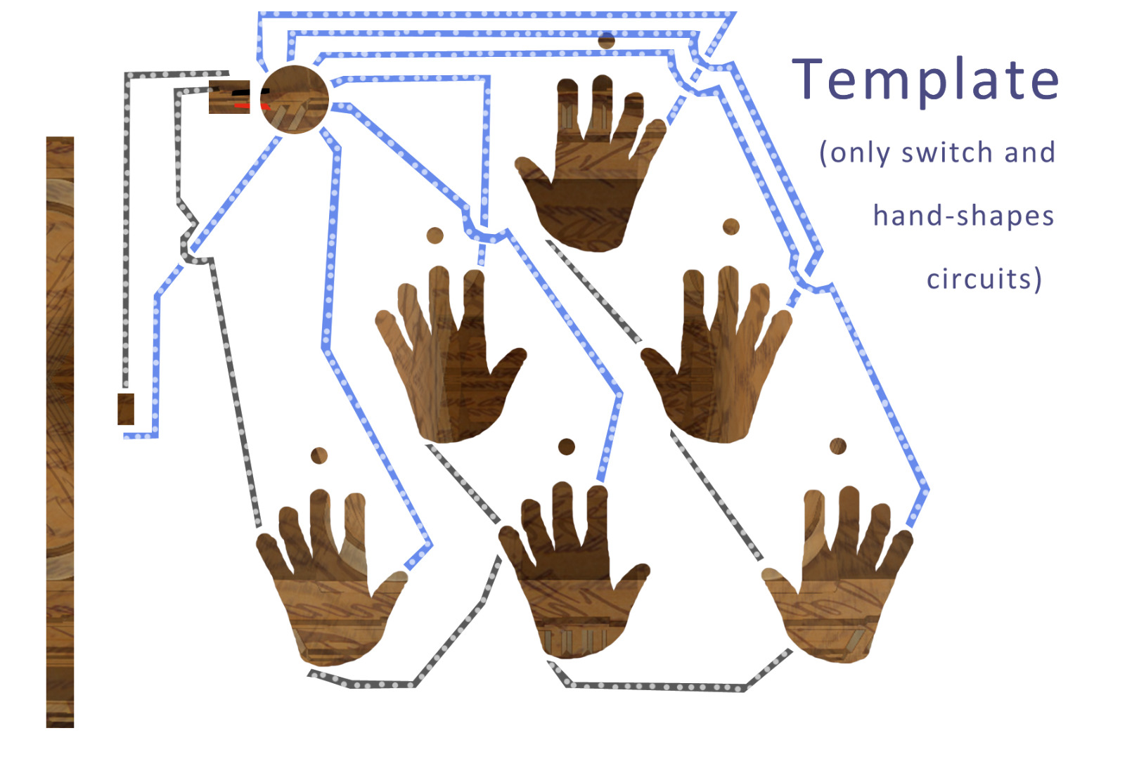 Picture of Hand-Shapes Diagram and the Complete Template Finished