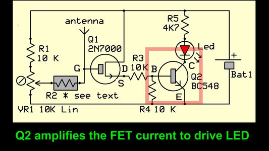 Transistor Q2 Amplifies FET Current to Drive LED.