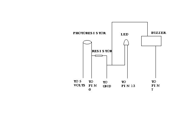 Picture of Wire the LDR, BUZZER and Led