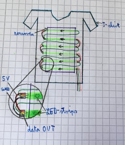 Merging LEDs With the T-shirt