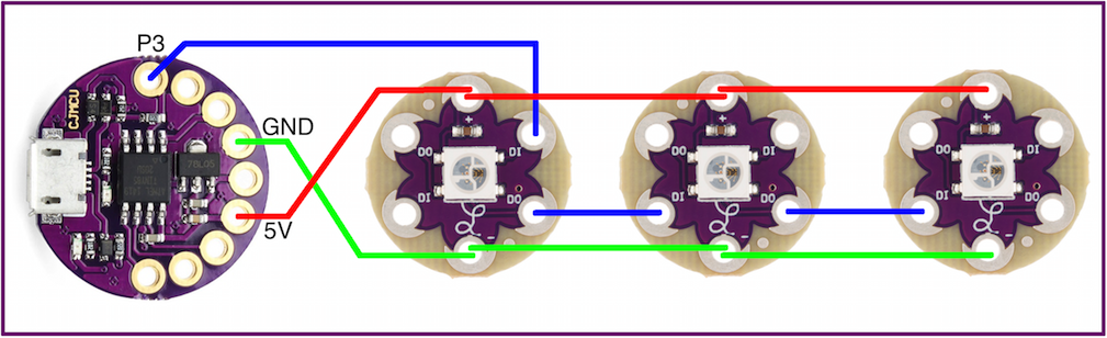 Picture of CJMCU LilyTiny and NeoPixels