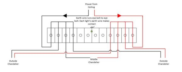 Draw Up Your Electrical Plan
