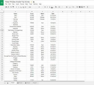 Create Your Spreadsheet