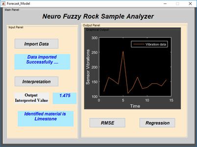Neuro Fuzzy Interpretation Graphical User Interface