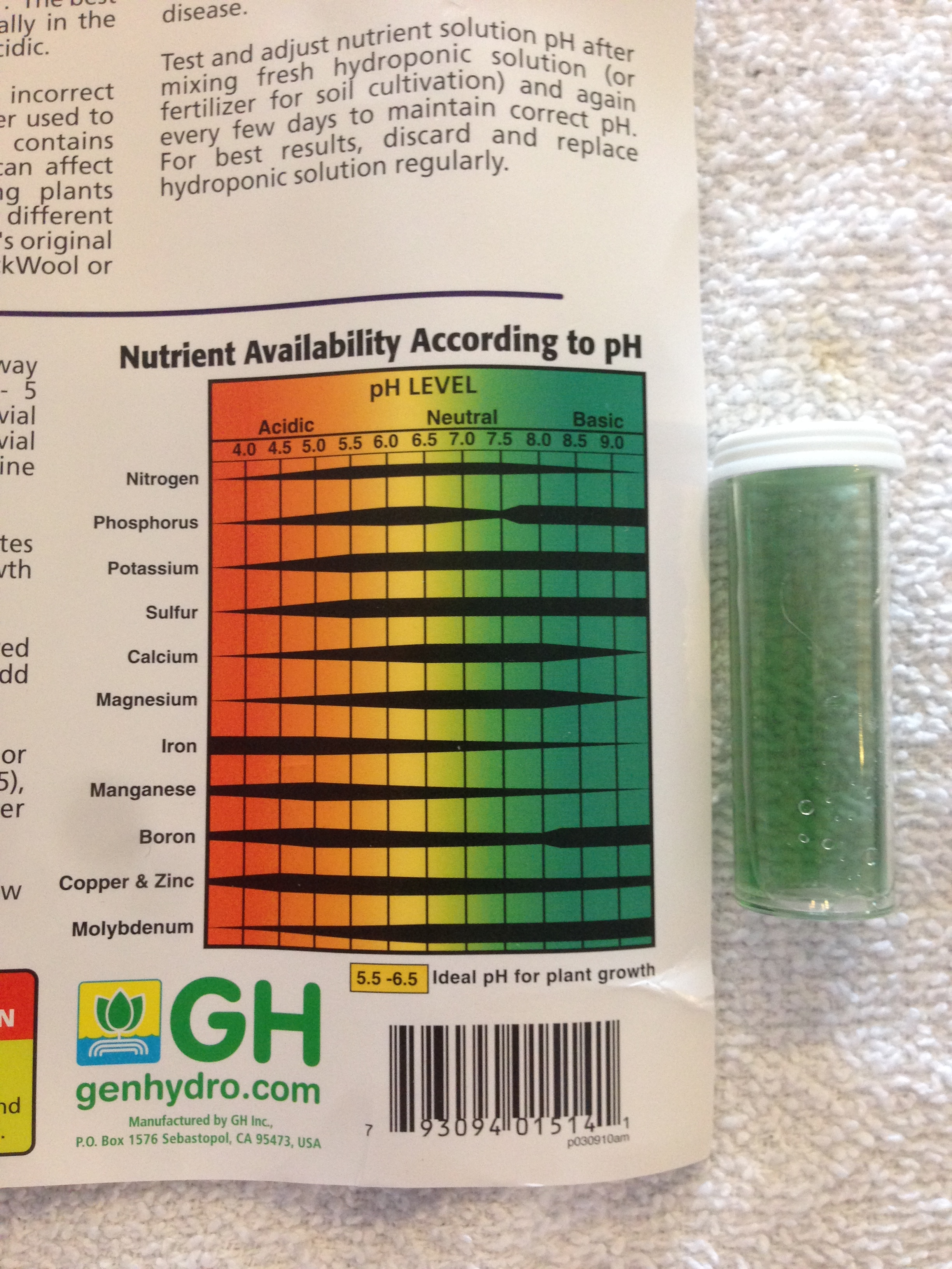 Picture of Test the PH of Your Nutrient Solution