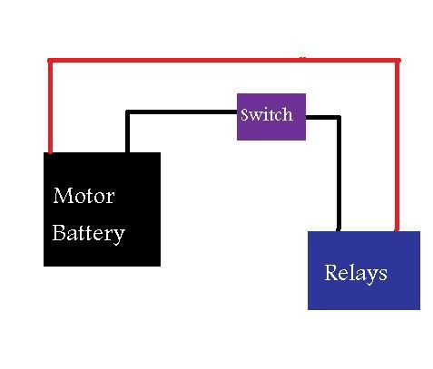 Picture of Connect the Kill Switch