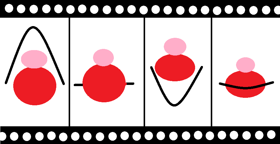 Picture of Animated GIF Basics