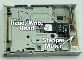 Preparation of Floppy Drive