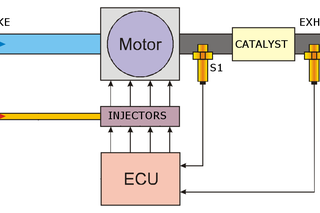 Bosch Wideband O2 Sensor Wiring Diagram from cdn.instructables.com