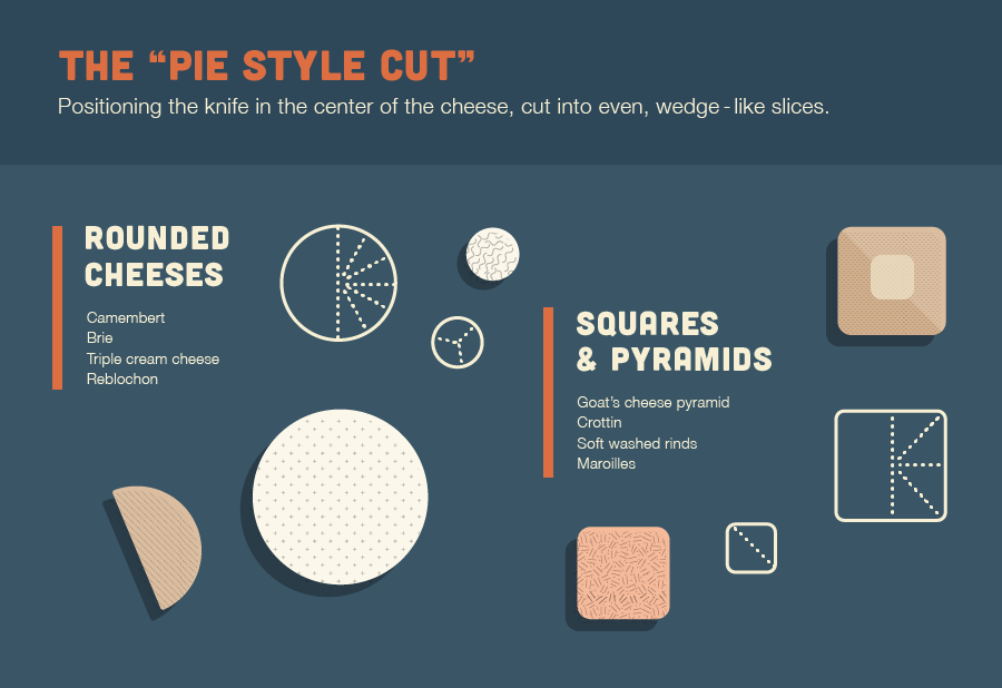 Picture of The Pie Style Cut