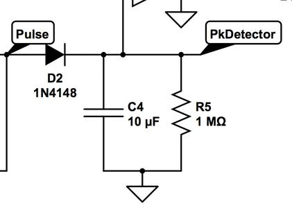 Peak Detector and Threshold Adjuster