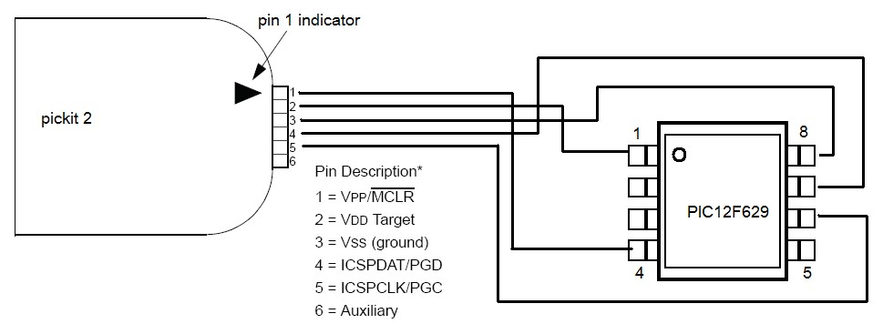 Picture of Programming the Microcontroller